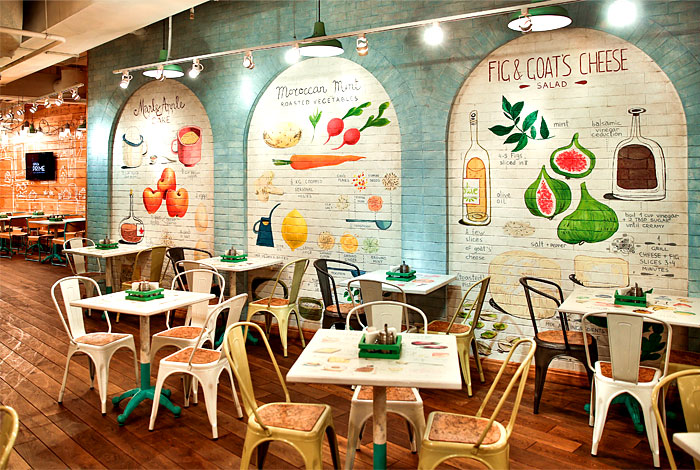 wall-hand-painted-recipes