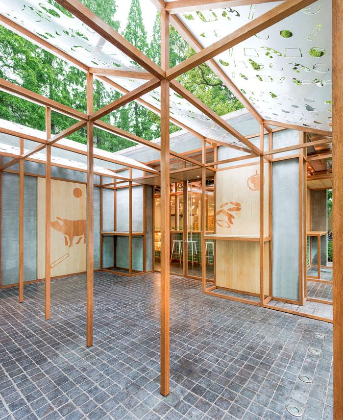 brand-architecture-baobao-1