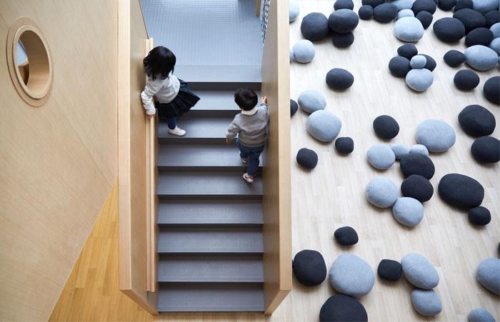 innovative kindergarten project elto 2