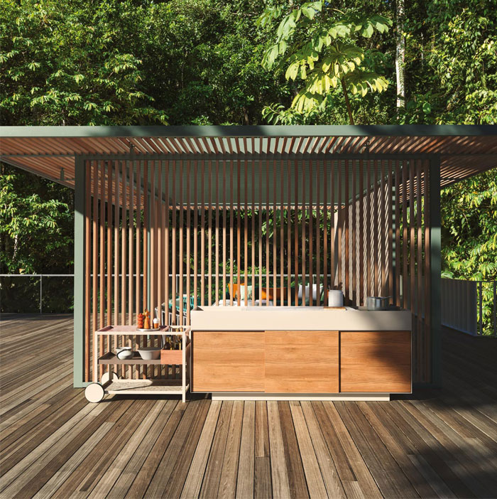 66 Modern Outdoor Kitchen Ideas And Designs Interiorzine